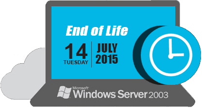 How to protect your data after Windows Server 2003 end of life